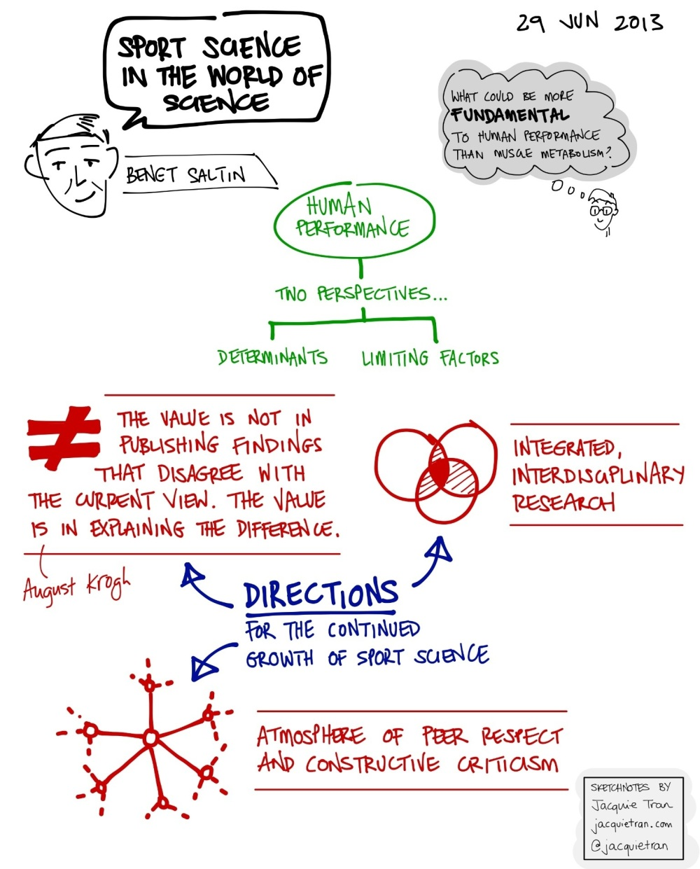 Bengt Saltin - Sports Science in the World of Science | European College of Sports Science Congress 2013 - Sketchnotes by Jacquie Tran