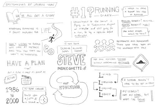 Steve Moneghetti - Deakin SENS Alumni Event, 12 November 2014 | Sketchnotes by Jacquie Tran